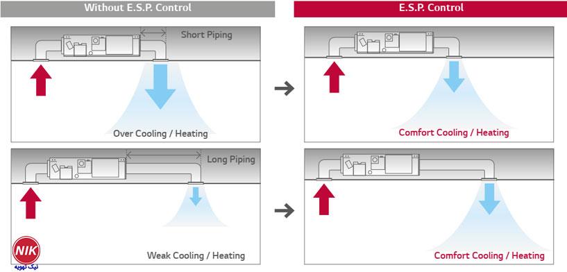 کنترل فشار استاتیک خارجی ESP داکت جی پلاس